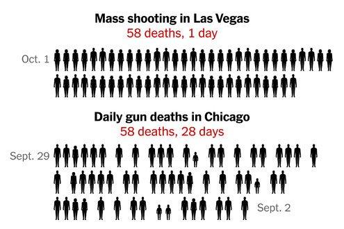 Ни манифеста, ни телефонных звонков: убийца в Лас-Вегасе оставил только загадочные улики