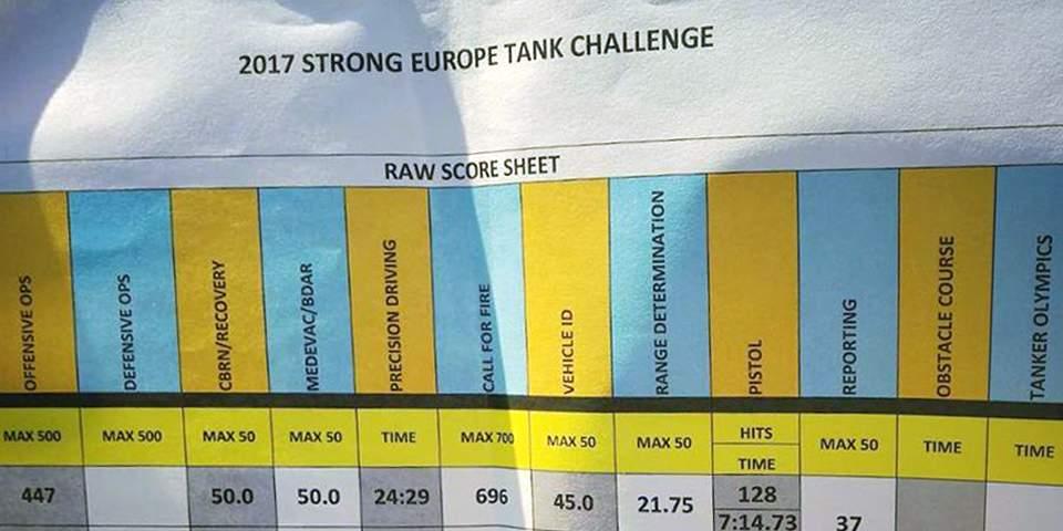 Соревнования на танках: Россия против НАТО