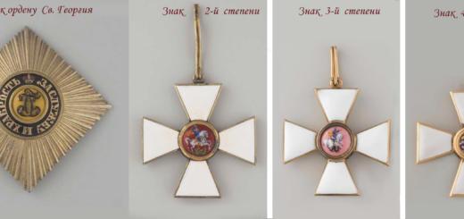 О Героях Отечества, ордене Св. Георгия – и «Юрьевом дне»