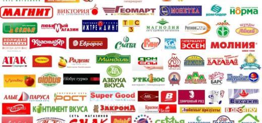 Политика региональных брендов