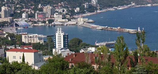 Представители украинской диаспоры призвали снять санкции против Крыма