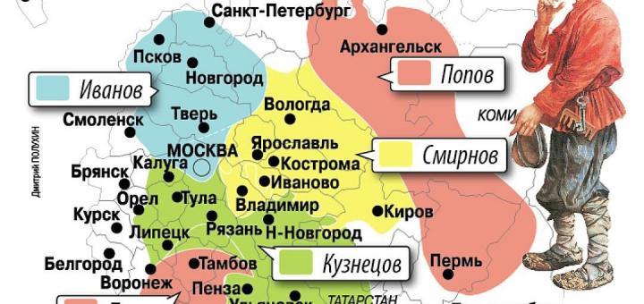 «Страна смирновия». Или «новгородские» и «мерянские» фамилии Вятской земли
